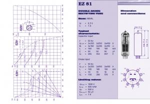 JJ EZ81 valve rectifier