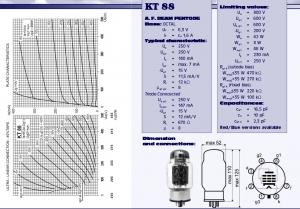 JJ KT88 valve