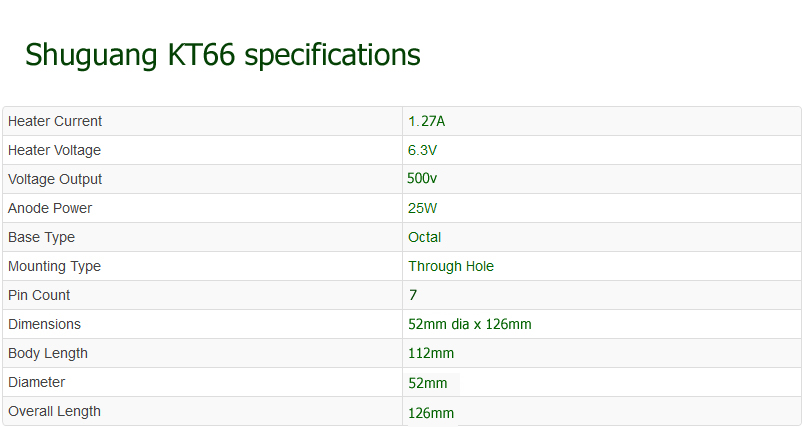 Shuguang KT66 valve specifications